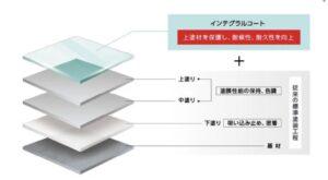 【北九州市】従来の常識を超えた塗装工法!!